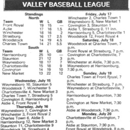 Valley League Baseball Standings July 182015 Northern Virginia Daily.pdf